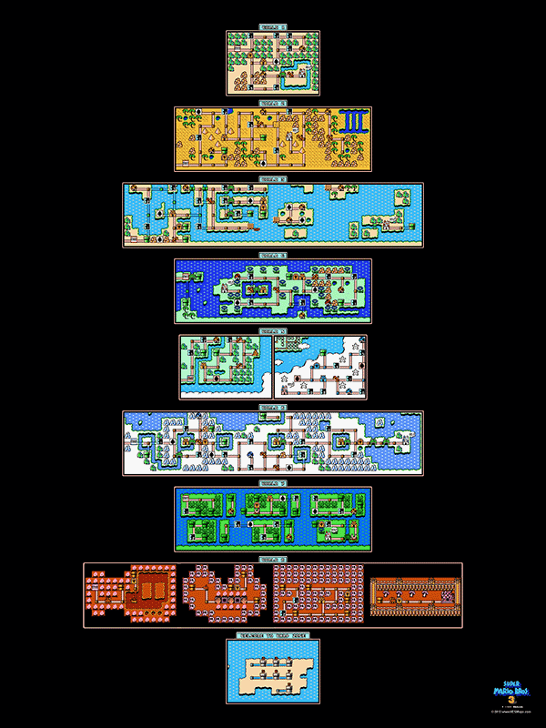 Super Mario Brothers 3 All Overworlds 18 Quot X 24 Quot Poster